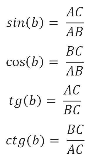 cos(b); sin(b); tg(b); ctg(b)
