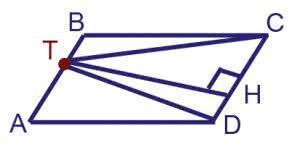 На стороне AB параллелограмма ABCD