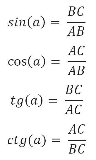cos(a); sin(a); tg(a); ctg(a)