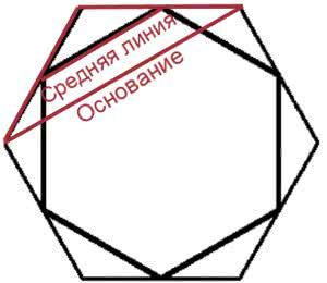 правильный шестиугольник со средней линией