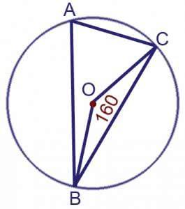 relative permeability of