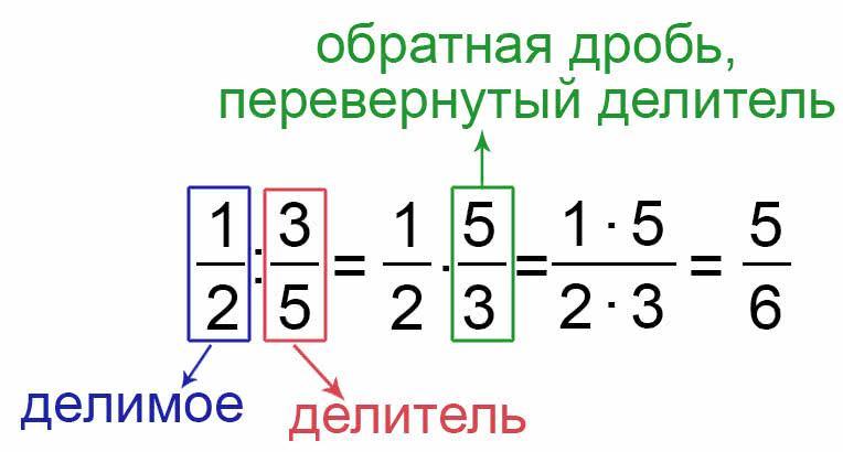 https://tutomath.ru