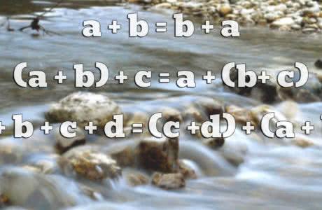 Законы сложения целых чисел