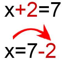 Уравнение правила переноса